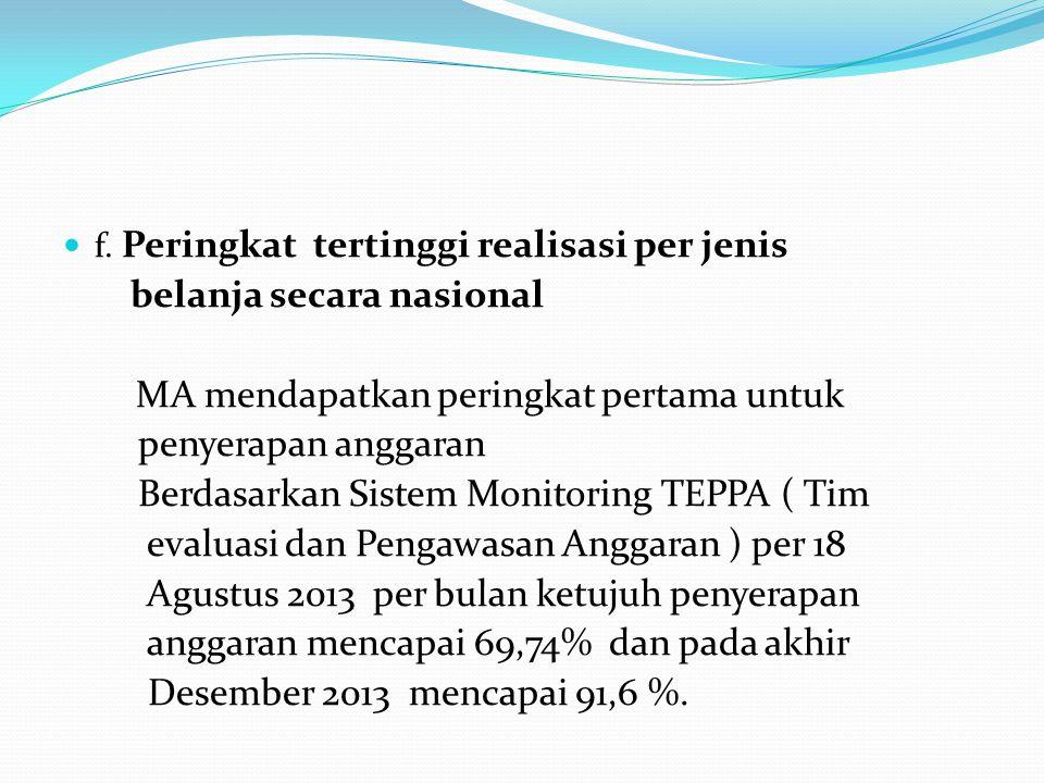  f. Peringkat tertinggi realisasi per jenis belanja secara nasional MA mendapatkan peringkat pertama untuk penyerapan anggaran Berdasarkan Sistem Mon