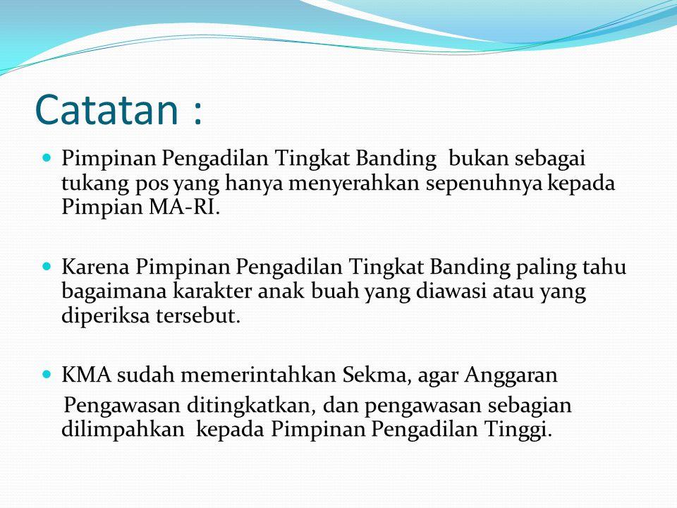Catatan :  Pimpinan Pengadilan Tingkat Banding bukan sebagai tukang pos yang hanya menyerahkan sepenuhnya kepada Pimpian MA-RI.  Karena Pimpinan Pen