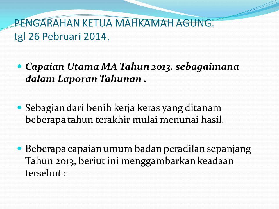 PENGARAHAN KETUA MAHKAMAH AGUNG. tgl 26 Pebruari 2014.  Capaian Utama MA Tahun 2013. sebagaimana dalam Laporan Tahunan.  Sebagian dari benih kerja k