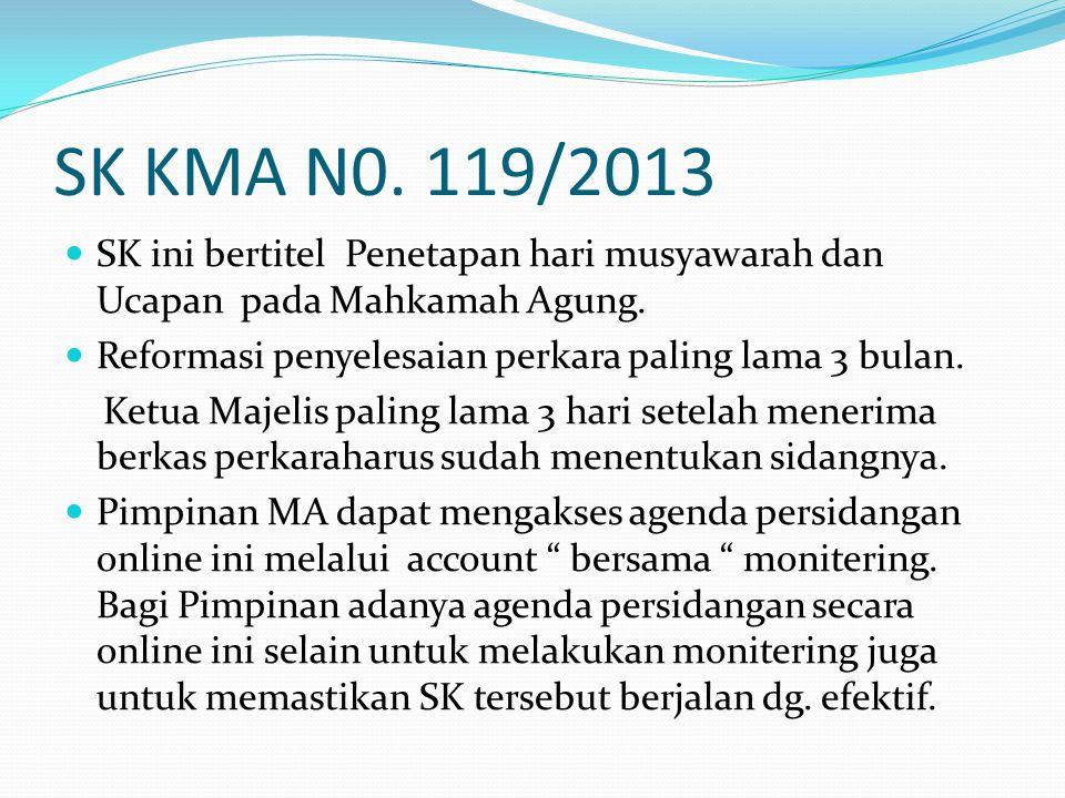 SK KMA N0. 119/2013  SK ini bertitel Penetapan hari musyawarah dan Ucapan pada Mahkamah Agung.  Reformasi penyelesaian perkara paling lama 3 bulan.
