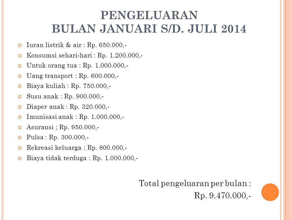PENGELUARAN BULAN JANUARI S/D. JULI 2014 Iuran listrik & air : Rp.