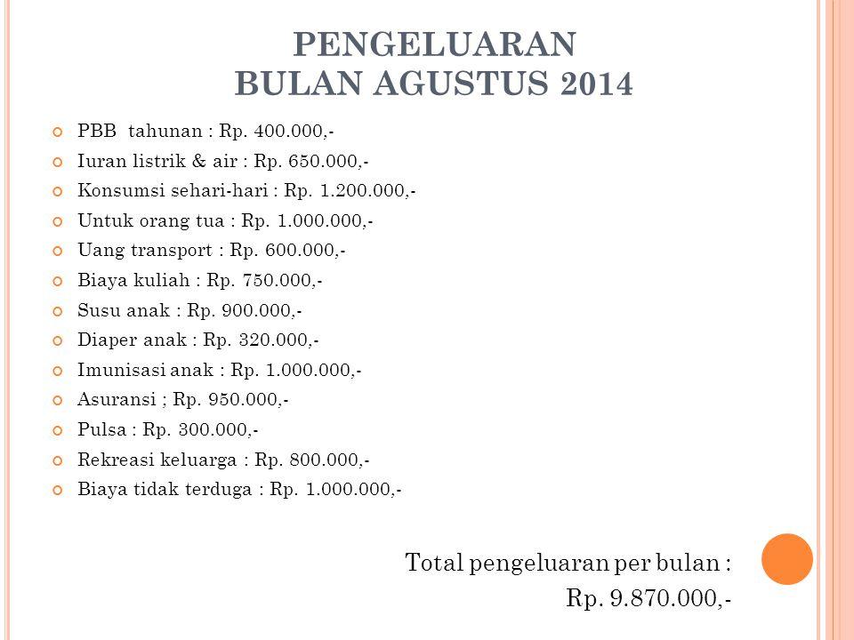 PENGELUARAN BULAN AGUSTUS 2014 PBB tahunan : Rp. 400.000,- Iuran listrik & air : Rp.