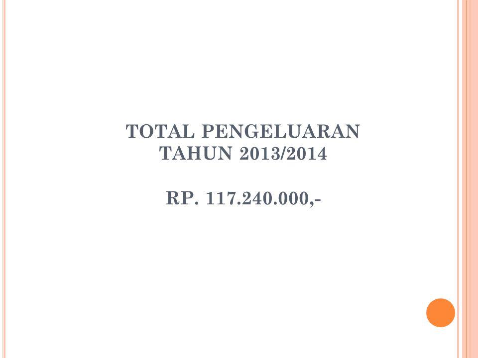 TOTAL PENGELUARAN TAHUN 2013/2014 RP. 117.240.000,-