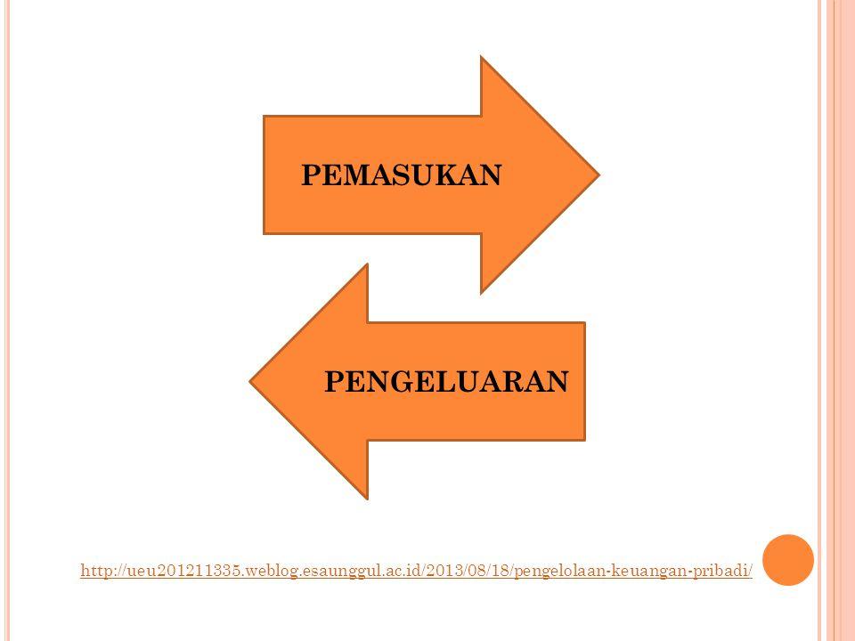 PEMASUKAN BULAN SEPTEMBER S/D.NOVEMBER 2013 Gaji pokok : Rp.