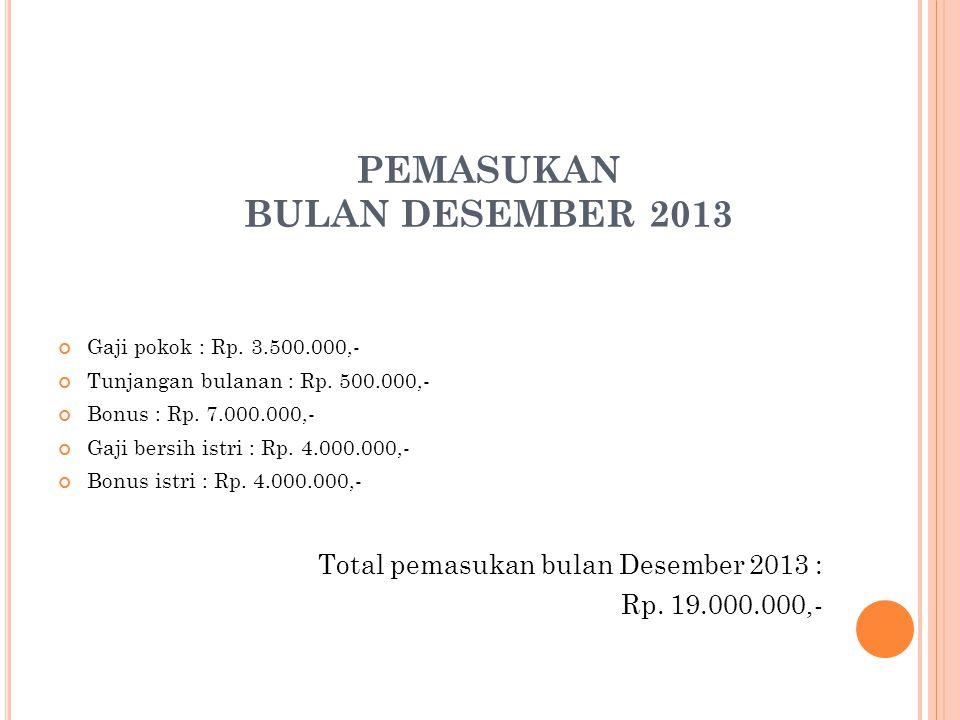 PEMASUKAN BULAN DESEMBER 2013 Gaji pokok : Rp. 3.500.000,- Tunjangan bulanan : Rp.