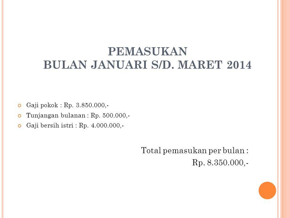 PEMASUKAN BULAN JANUARI S/D. MARET 2014 Gaji pokok : Rp.