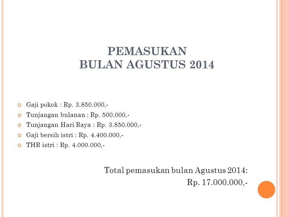 PEMASUKAN BULAN AGUSTUS 2014 Gaji pokok : Rp. 3.850.000,- Tunjangan bulanan : Rp.