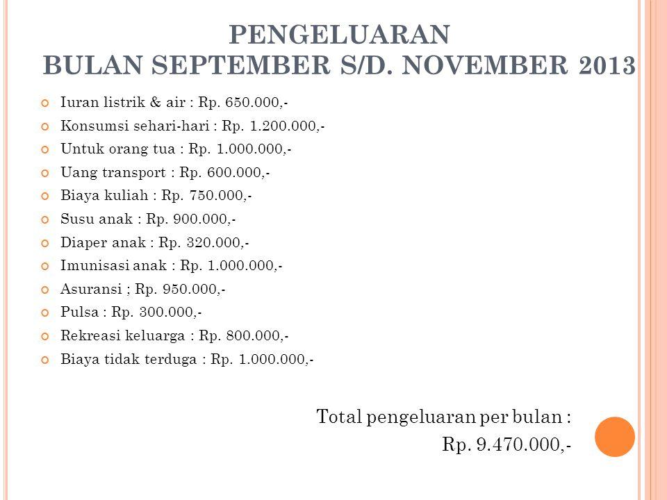 PENGELUARAN BULAN SEPTEMBER S/D. NOVEMBER 2013 Iuran listrik & air : Rp.