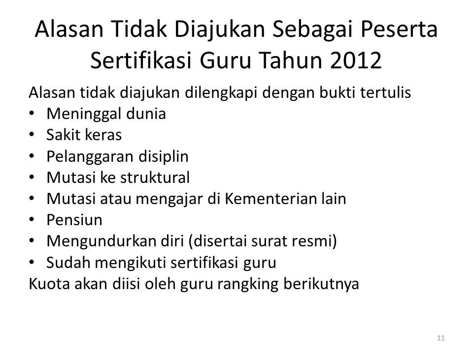 Alasan Tidak Diajukan Sebagai Peserta Sertifikasi Guru Tahun 2012 Alasan tidak diajukan dilengkapi dengan bukti tertulis • Meninggal dunia • Sakit ker