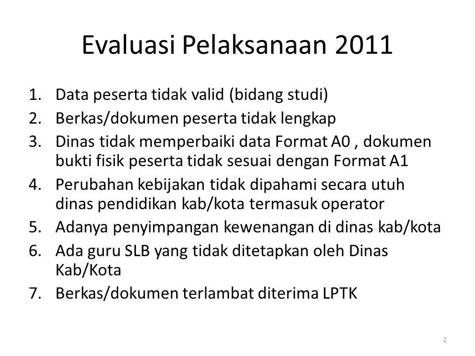 Evaluasi Pelaksanaan 2011 1.Data peserta tidak valid (bidang studi) 2.Berkas/dokumen peserta tidak lengkap 3.Dinas tidak memperbaiki data Format A0, d