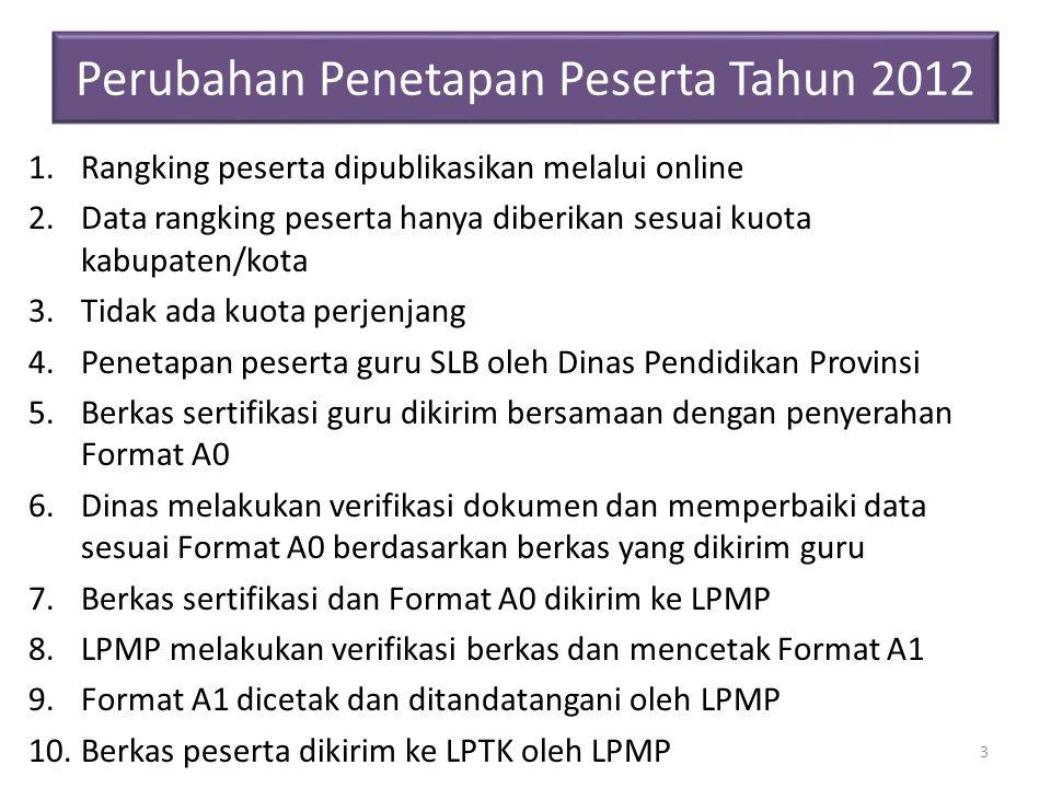1.Rangking peserta dipublikasikan melalui online 2.Data rangking peserta hanya diberikan sesuai kuota kabupaten/kota 3.Tidak ada kuota perjenjang 4.Pe