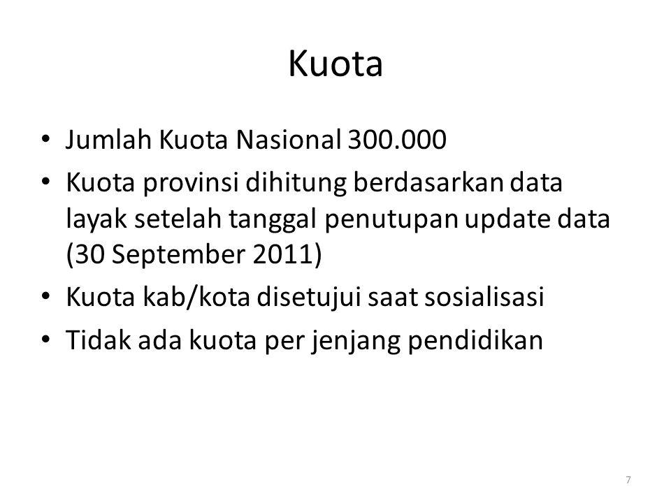 Kuota • Jumlah Kuota Nasional 300.000 • Kuota provinsi dihitung berdasarkan data layak setelah tanggal penutupan update data (30 September 2011) • Kuo