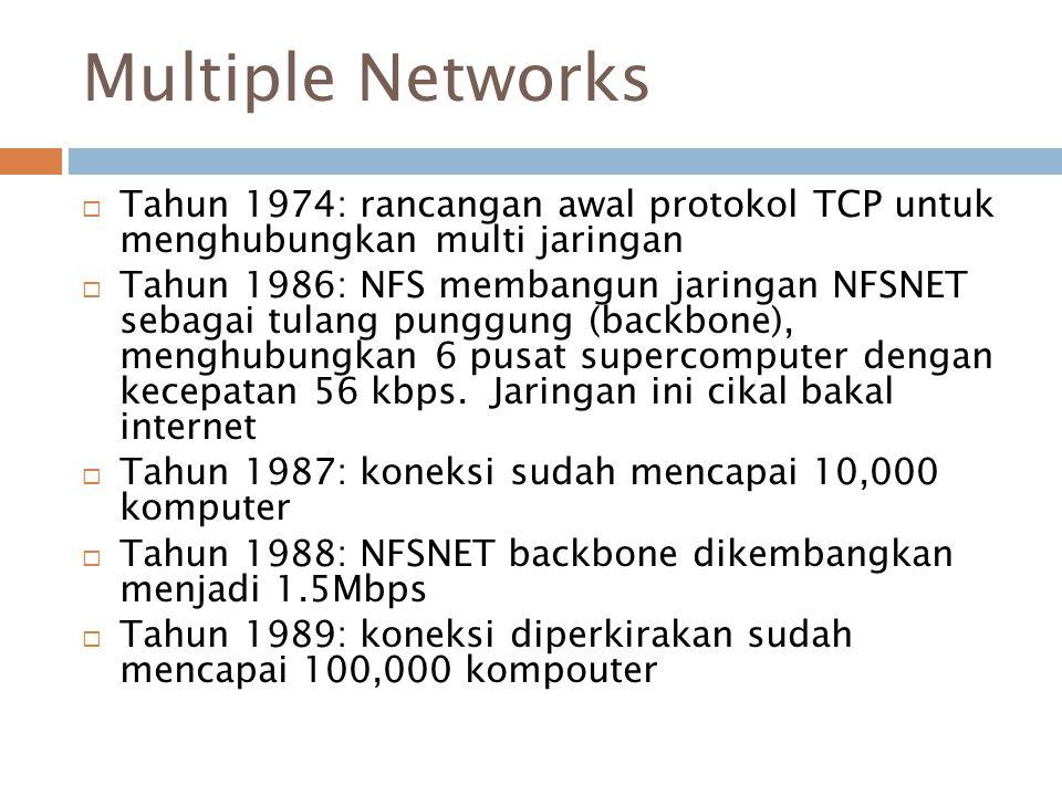 Multiple Networks  Tahun 1974: rancangan awal protokol TCP untuk menghubungkan multi jaringan  Tahun 1986: NFS membangun jaringan NFSNET sebagai tul