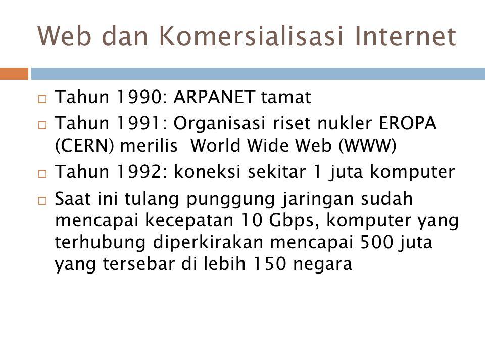 Web dan Komersialisasi Internet  Tahun 1990: ARPANET tamat  Tahun 1991: Organisasi riset nukler EROPA (CERN) merilis World Wide Web (WWW)  Tahun 19