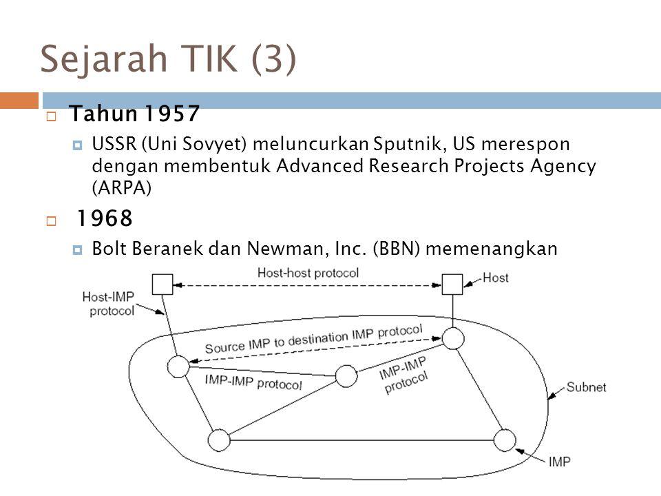 Sejarah TIK (3)  Tahun 1957  USSR (Uni Sovyet) meluncurkan Sputnik, US merespon dengan membentuk Advanced Research Projects Agency (ARPA)  1968  B