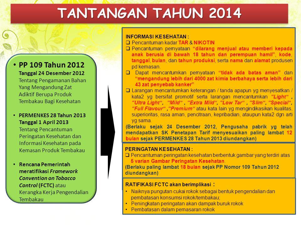 TANTANGAN TAHUN 2014 • PP 109 Tahun 2012 Tanggal 24 Desember 2012 Tentang Pengamanan Bahan Yang Mengandung Zat Adiktif Berupa Produk Tembakau Bagi Kes