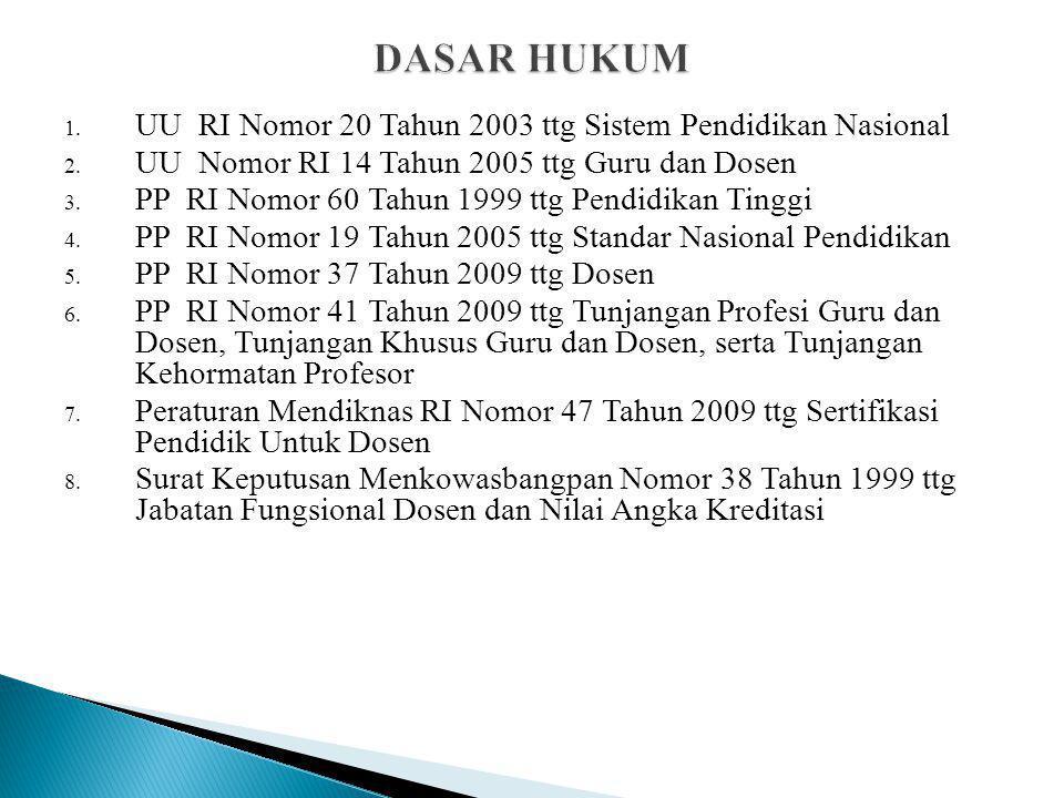 1. UU RI Nomor 20 Tahun 2003 ttg Sistem Pendidikan Nasional 2. UU Nomor RI 14 Tahun 2005 ttg Guru dan Dosen 3. PP RI Nomor 60 Tahun 1999 ttg Pendidika