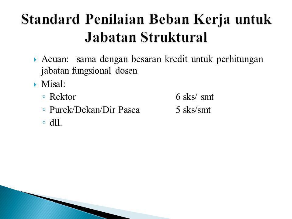 Acuan: sama dengan besaran kredit untuk perhitungan jabatan fungsional dosen  Misal: ◦ Rektor 6 sks/ smt ◦ Purek/Dekan/Dir Pasca 5 sks/smt ◦ dll.