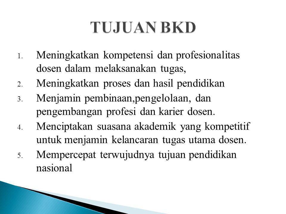 1. Meningkatkan kompetensi dan profesionalitas dosen dalam melaksanakan tugas, 2. Meningkatkan proses dan hasil pendidikan 3. Menjamin pembinaan,penge