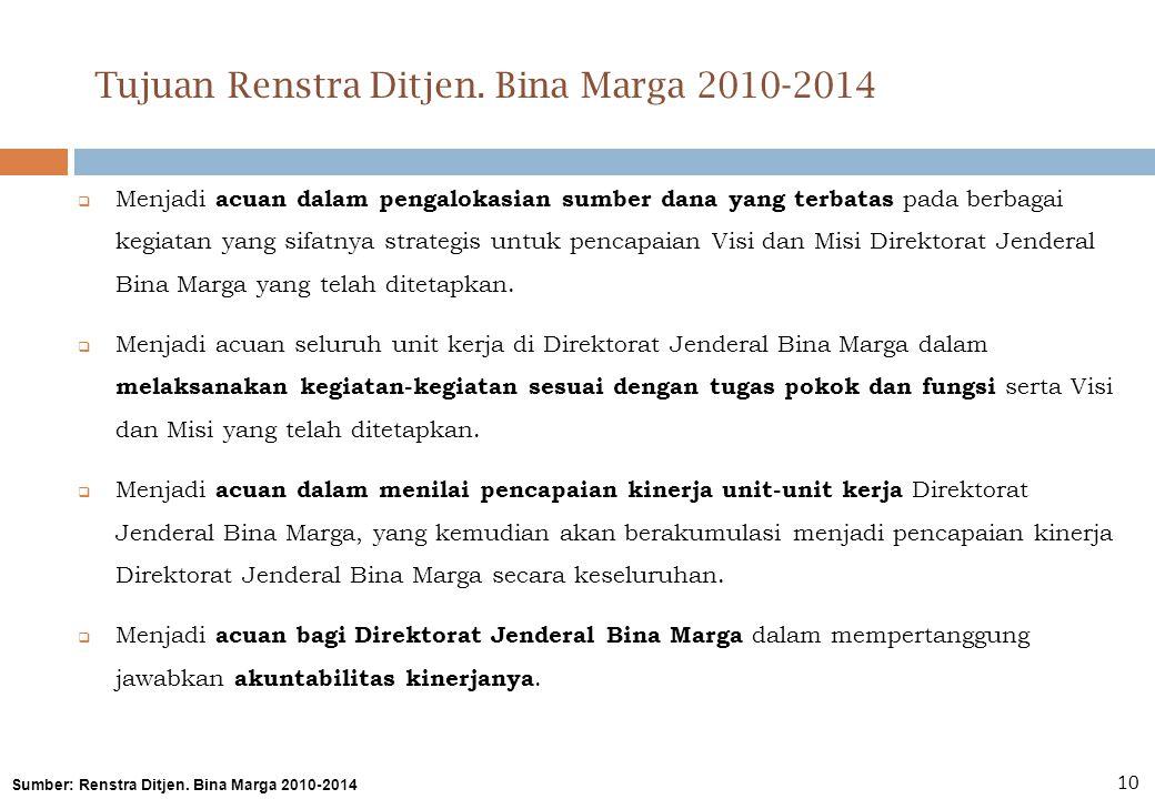 Tujuan Renstra Ditjen. Bina Marga 2010-2014  Menjadi acuan dalam pengalokasian sumber dana yang terbatas pada berbagai kegiatan yang sifatnya strateg