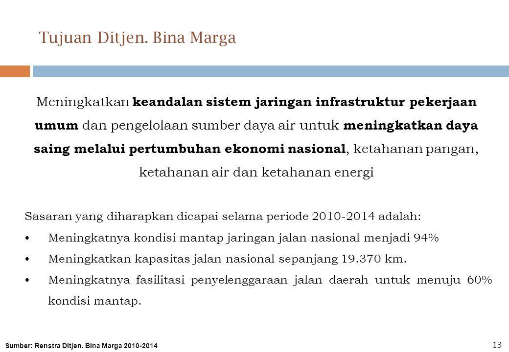 Tujuan Ditjen. Bina Marga Meningkatkan keandalan sistem jaringan infrastruktur pekerjaan umum dan pengelolaan sumber daya air untuk meningkatkan daya