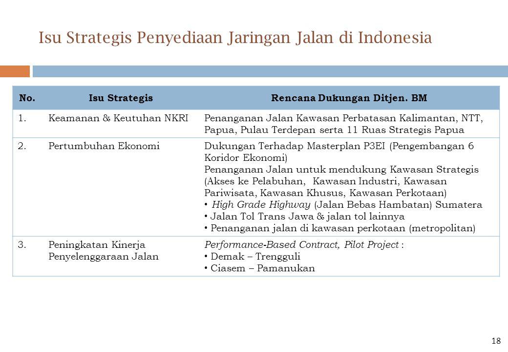 Isu Strategis Penyediaan Jaringan Jalan di Indonesia No.Isu StrategisRencana Dukungan Ditjen. BM 1.Keamanan & Keutuhan NKRIPenanganan Jalan Kawasan Pe