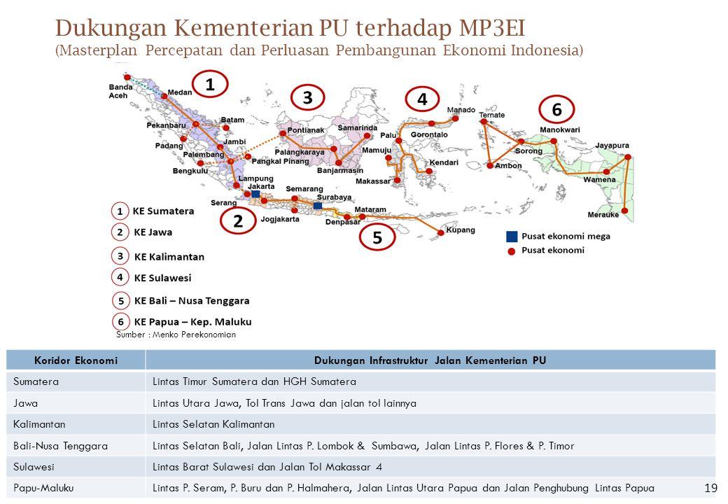 Koridor EkonomiDukungan Infrastruktur Jalan Kementerian PU SumateraLintas Timur Sumatera dan HGH Sumatera JawaLintas Utara Jawa, Tol Trans Jawa dan ja
