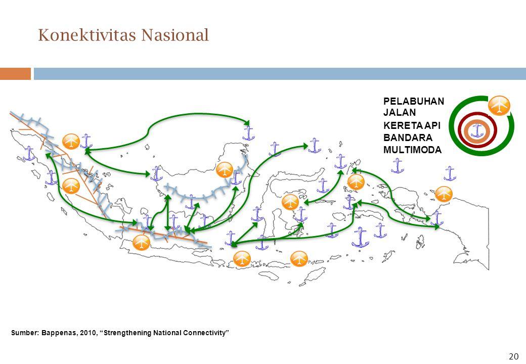 "Konektivitas Nasional PELABUHAN JALAN KERETA API MULTIMODA BANDARA Sumber: Bappenas, 2010, ""Strengthening National Connectivity"" 20"