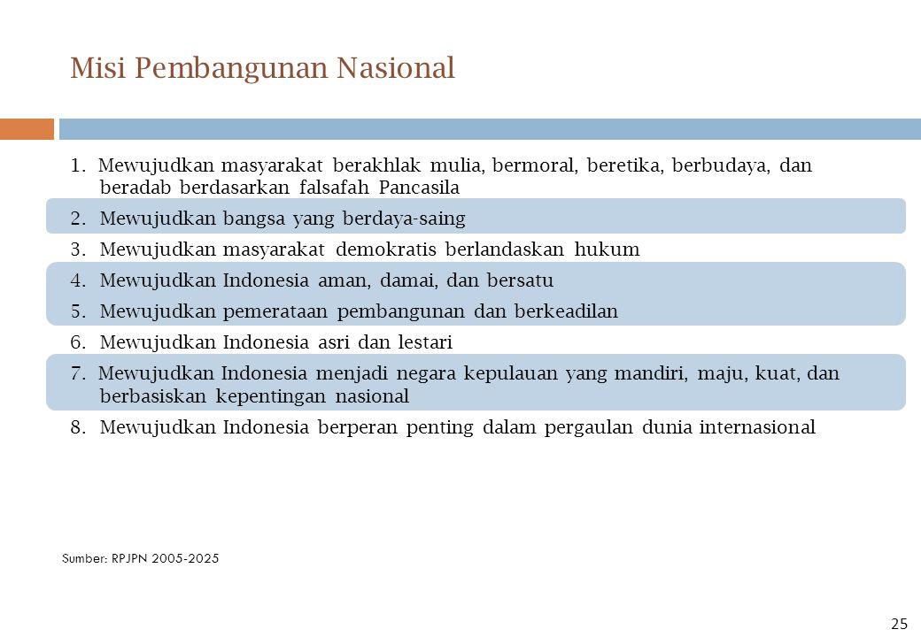 Misi Pembangunan Nasional 1.