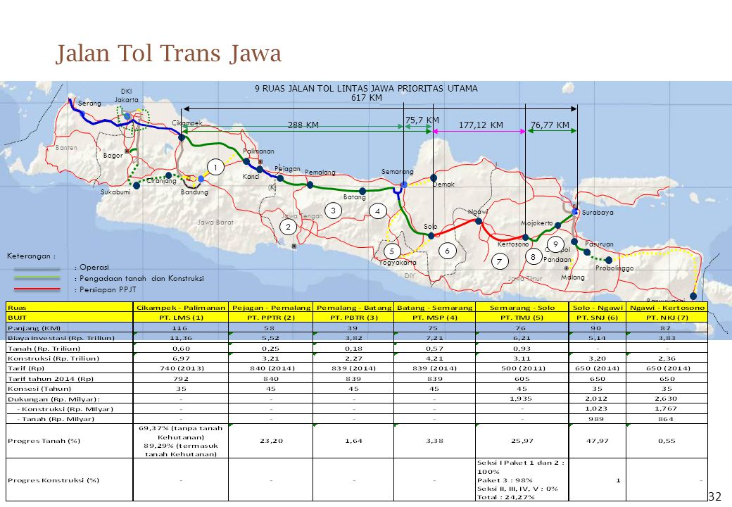 Bandung Jawa Barat Jakarta Serang Surabaya Yogyakarta Semarang DKI Banten DIY Jawa Tengah Jawa Timur Kertosono Mojokerto Pejagan Pemalang Batang Cikam