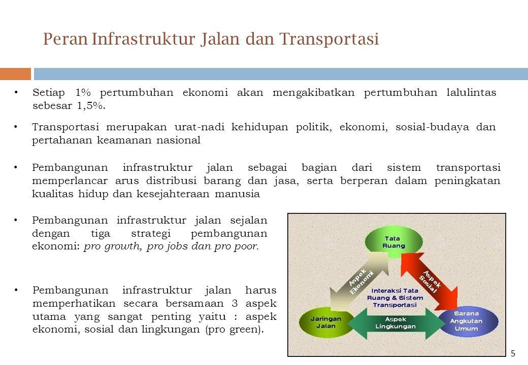 Peran Infrastruktur Jalan dan Transportasi • Setiap 1% pertumbuhan ekonomi akan mengakibatkan pertumbuhan lalulintas sebesar 1,5%.