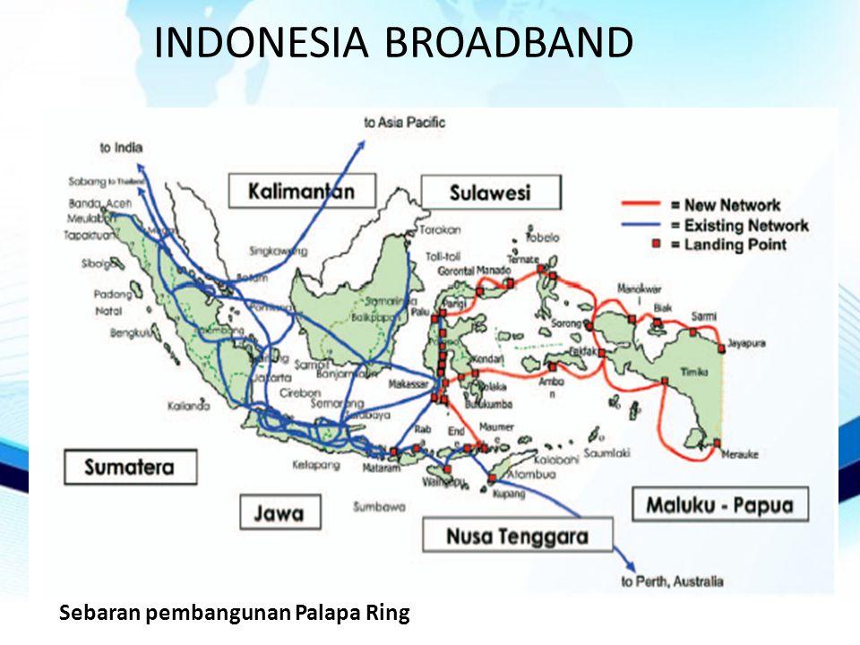 INDONESIA BROADBAND Sebaran pembangunan Palapa Ring