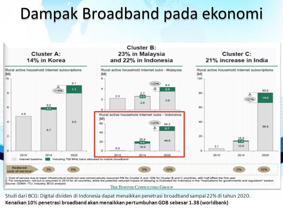 Dampak Broadband pada ekonomi Studi dari BCG: Digital dividen di Indonesia dapat menaikkan penetrasi broadband sampai 22% di tahun 2020.
