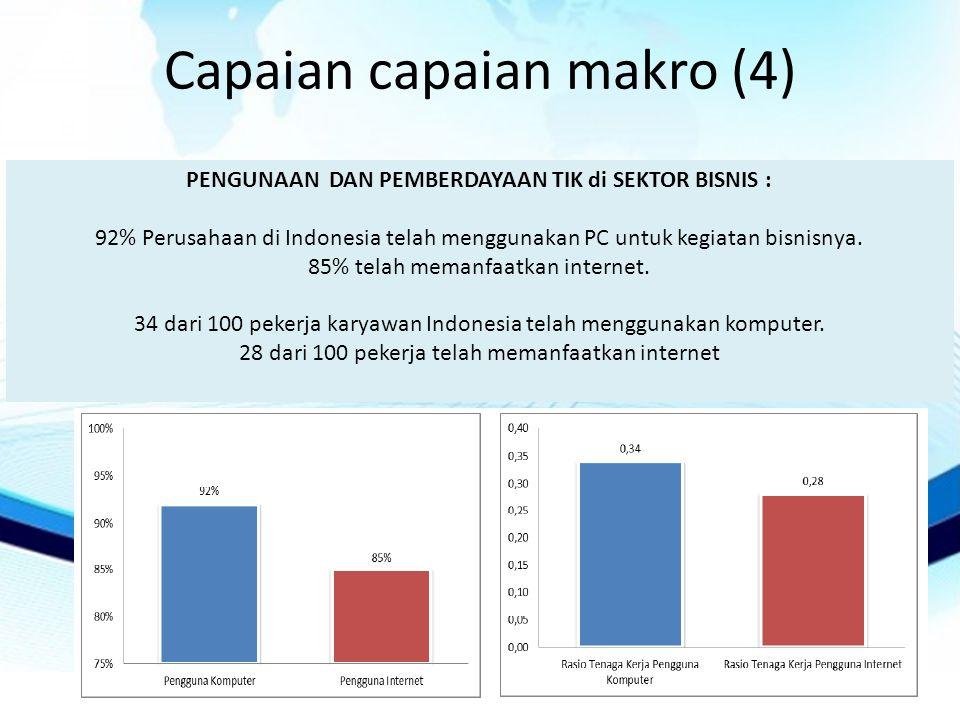 Capaian capaian makro (4) PENGUNAAN DAN PEMBERDAYAAN TIK di SEKTOR BISNIS : 92% Perusahaan di Indonesia telah menggunakan PC untuk kegiatan bisnisnya.