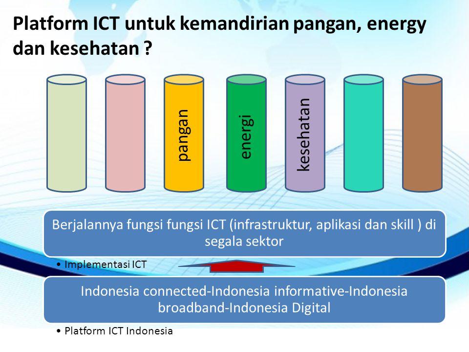 Platform ICT untuk kemandirian pangan, energy dan kesehatan .