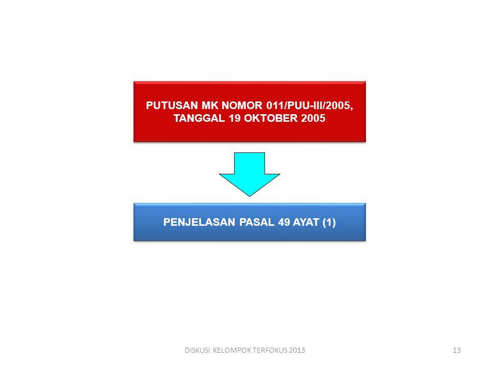DISKUSI KELOMPOK TERFOKUS 201313 PENJELASAN PASAL 49 AYAT (1) PUTUSAN MK NOMOR 011/PUU-III/2005, TANGGAL 19 OKTOBER 2005