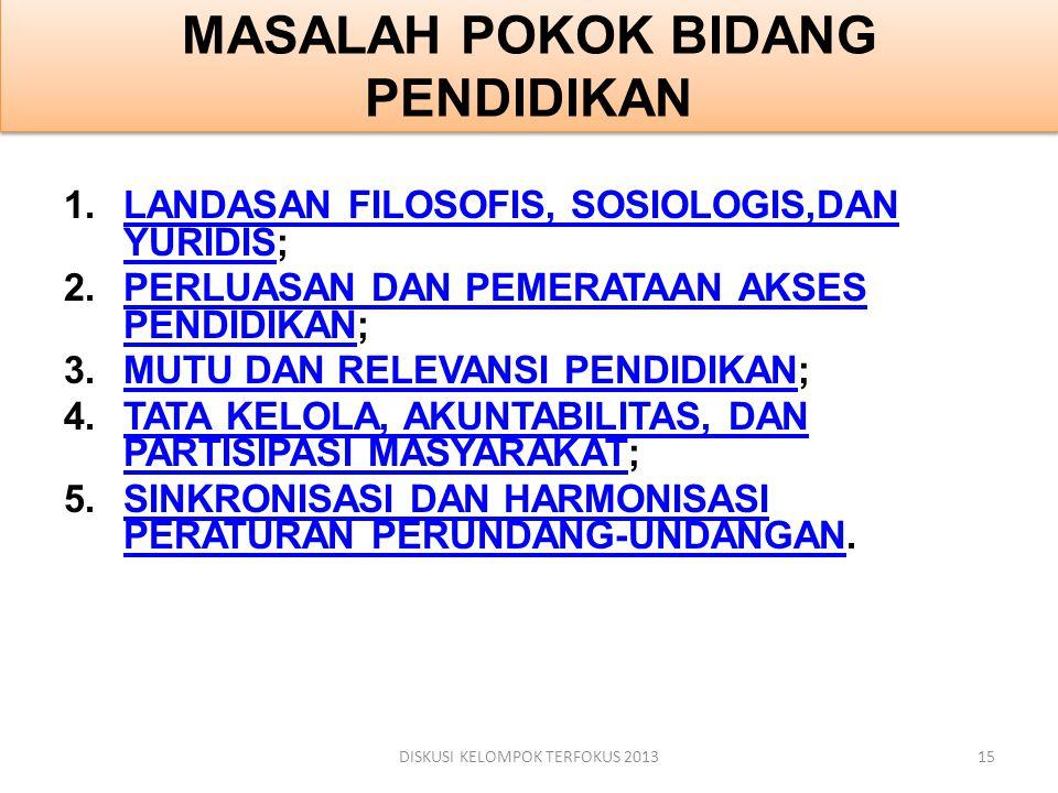 MASALAH POKOK BIDANG PENDIDIKAN 1.LANDASAN FILOSOFIS, SOSIOLOGIS,DAN YURIDIS;LANDASAN FILOSOFIS, SOSIOLOGIS,DAN YURIDIS 2.PERLUASAN DAN PEMERATAAN AKS