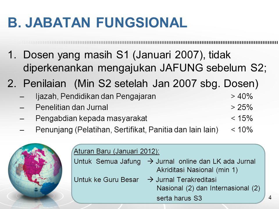 B. JABATAN FUNGSIONAL 1.Dosen yang masih S1 (Januari 2007), tidak diperkenankan mengajukan JAFUNG sebelum S2; 2.Penilaian (Min S2 setelah Jan 2007 sbg