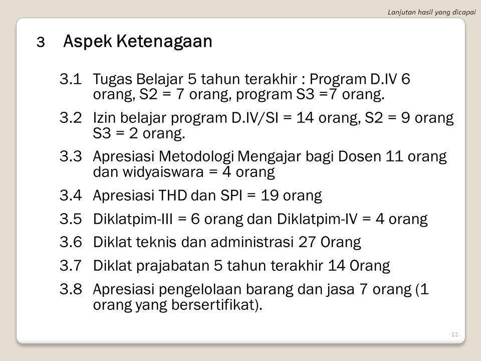 11 2.8Pengabdian pada masyarakat : a.Desa mitra di 4 desa 2 kabupaten Sulawesi Selatan b.Praktik Kerja Lapang / Kompetensi di Sulawesi, Maluku, Papua,