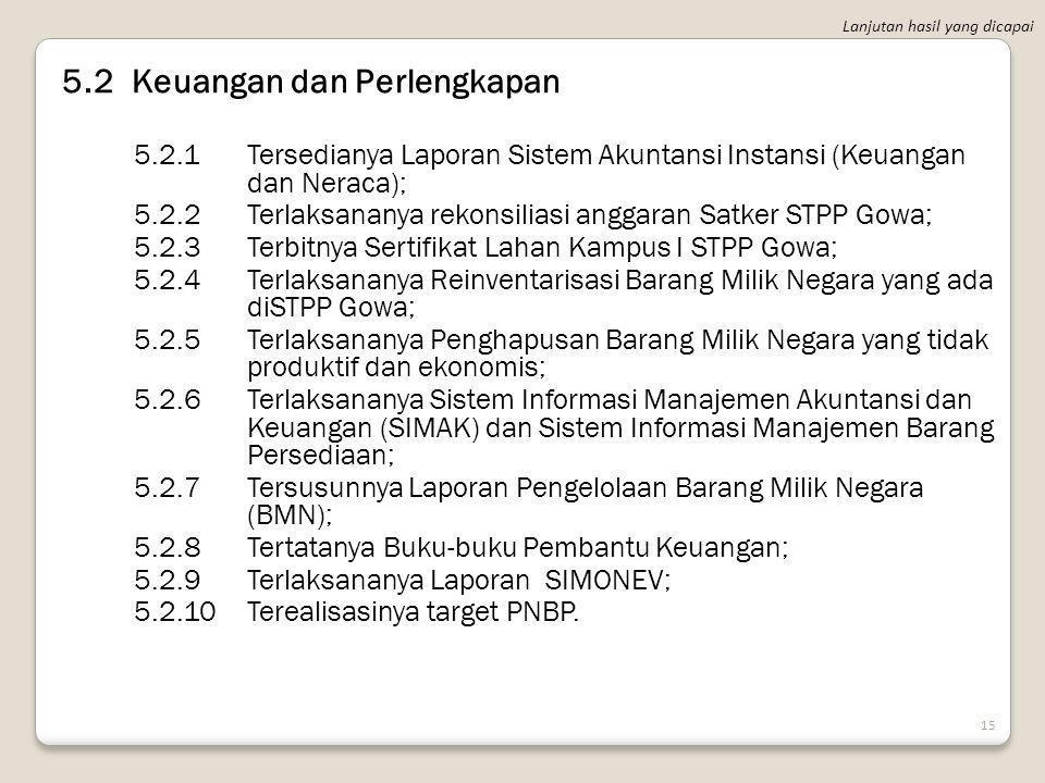 14 5.Pengembangan Administrasi dan Manajemen 5.1Perencanaan 5.1.1Pengembangan website STPP Gowa; 5.1.2Publikasi jurnal agrisistem 7 edisi = 480 eksemp