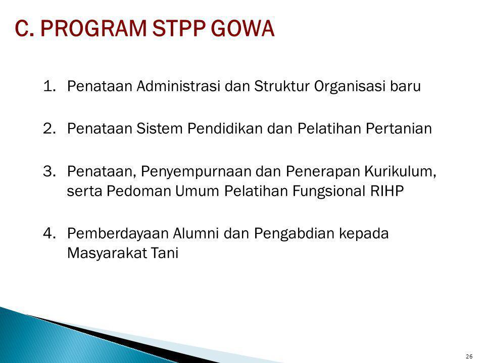B.STRATEGI STPP GOWA 1.Pembinaan SDM 1.1Pemantapan Administrasi dan Manajemen 1.2Penataan Struktur Organisasi 1.3Penataan Sistem Prosedur Kerja 2.Pemb