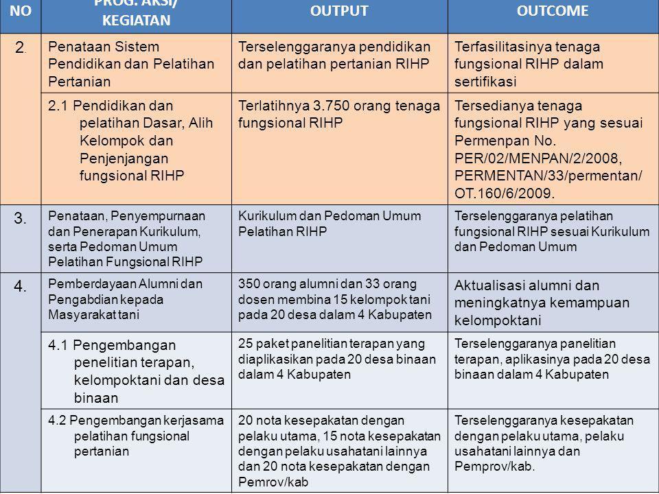 30 E. INDIKATOR KINERJA NO PROG. AKSI/ KEGIATAN OUTPUTOUTCOME 1. Penataan Administrasi dan Struktur Organisasi baru Administrasi dan struktur organisa