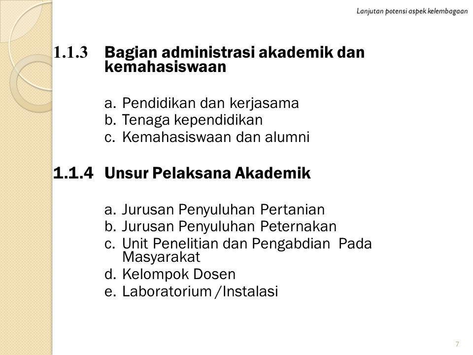 C. POTENSI 1. ASPEK KELEMBAGAAN 1.1Kelembagaan STPP 1.1.1 Unsur pimpinan a. Ketua b. Pembantu Ketua I Bid. Akademik c. Pembantu Ketua II Bid. Administ