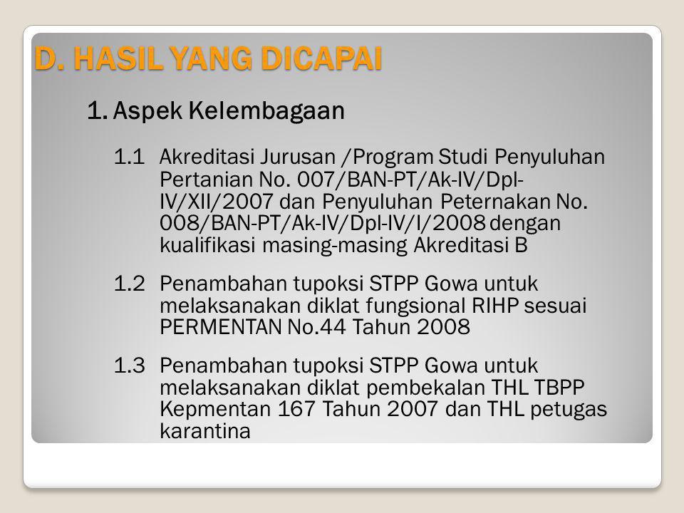 2.ASPEK KETENAGAAN 2.1Jumlah pegawai STPP Gowa yang PNS sampai Desember TA. 2009 sebanyak 89 orang dengan latar belakang pendidikan SLTA kebawah16 ora