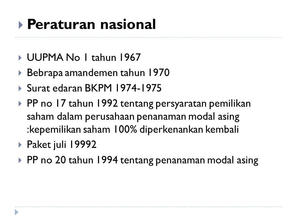  Peraturan nasional  UUPMA No 1 tahun 1967  Bebrapa amandemen tahun 1970  Surat edaran BKPM 1974-1975  PP no 17 tahun 1992 tentang persyaratan pemilikan saham dalam perusahaan penanaman modal asing :kepemilikan saham 100% diperkenankan kembali  Paket juli 19992  PP no 20 tahun 1994 tentang penanaman modal asing