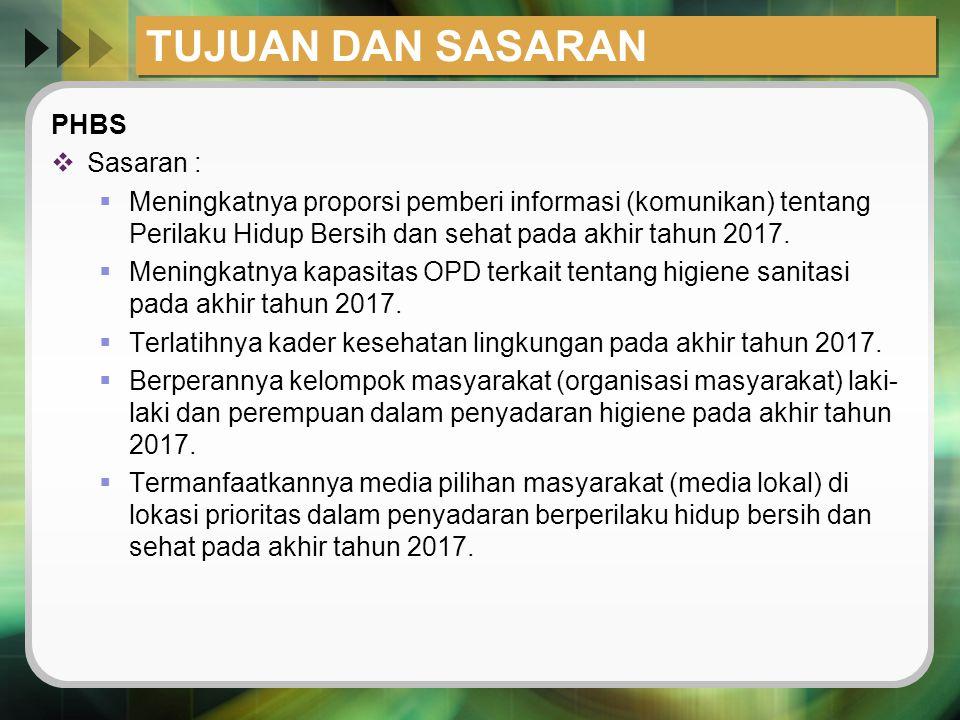 TUJUAN DAN SASARAN PHBS  Sasaran :  Meningkatnya proporsi pemberi informasi (komunikan) tentang Perilaku Hidup Bersih dan sehat pada akhir tahun 201