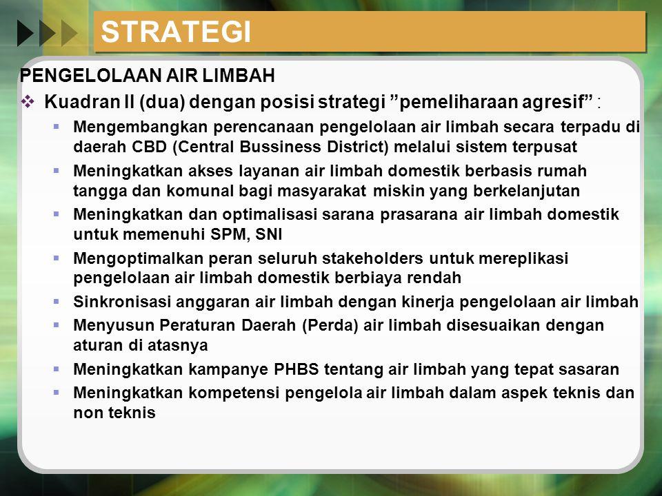 """STRATEGI PENGELOLAAN AIR LIMBAH  Kuadran II (dua) dengan posisi strategi """"pemeliharaan agresif"""" :  Mengembangkan perencanaan pengelolaan air limbah"""