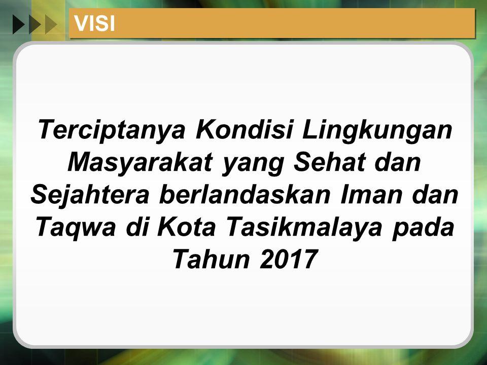 VISI Terciptanya Kondisi Lingkungan Masyarakat yang Sehat dan Sejahtera berlandaskan Iman dan Taqwa di Kota Tasikmalaya pada Tahun 2017