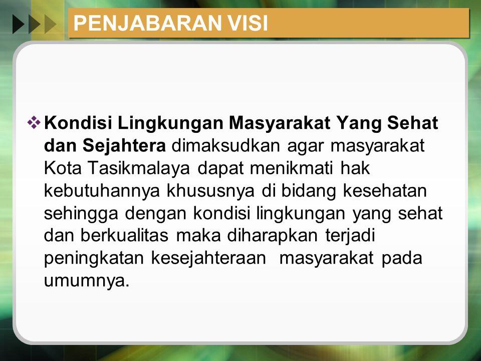 PENJABARAN VISI  Kondisi Lingkungan Masyarakat Yang Sehat dan Sejahtera dimaksudkan agar masyarakat Kota Tasikmalaya dapat menikmati hak kebutuhannya