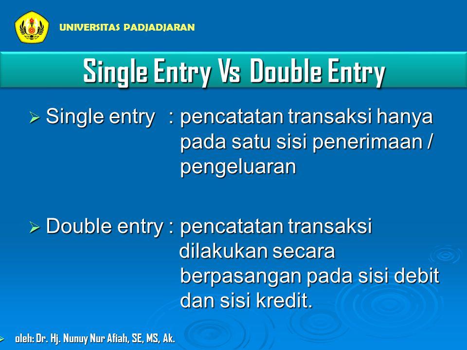Single Entry Vs Double Entry  Single entry : pencatatan transaksi hanya pada satu sisi penerimaan / pengeluaran  Double entry: pencatatan transaksi dilakukan secara berpasangan pada sisi debit dan sisi kredit.